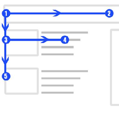 الگوی F در طراحی سایت